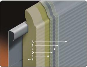 composition des panneaux de portes sectionnelles